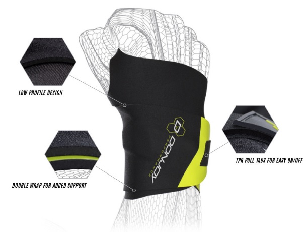 donjoy-performance-anaform-wrist-wrap-features-1.jpg